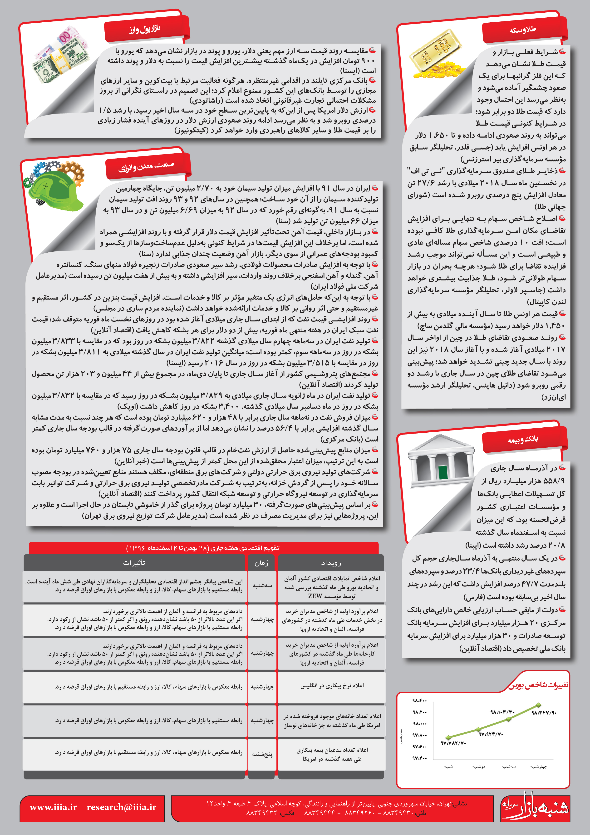 shanbe bazar 228-2