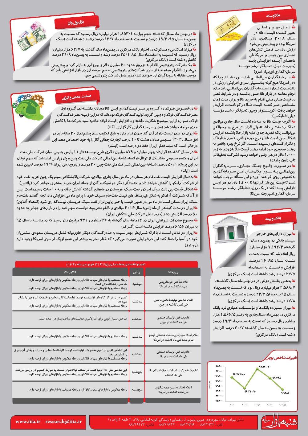 shanbe bazar 233-2