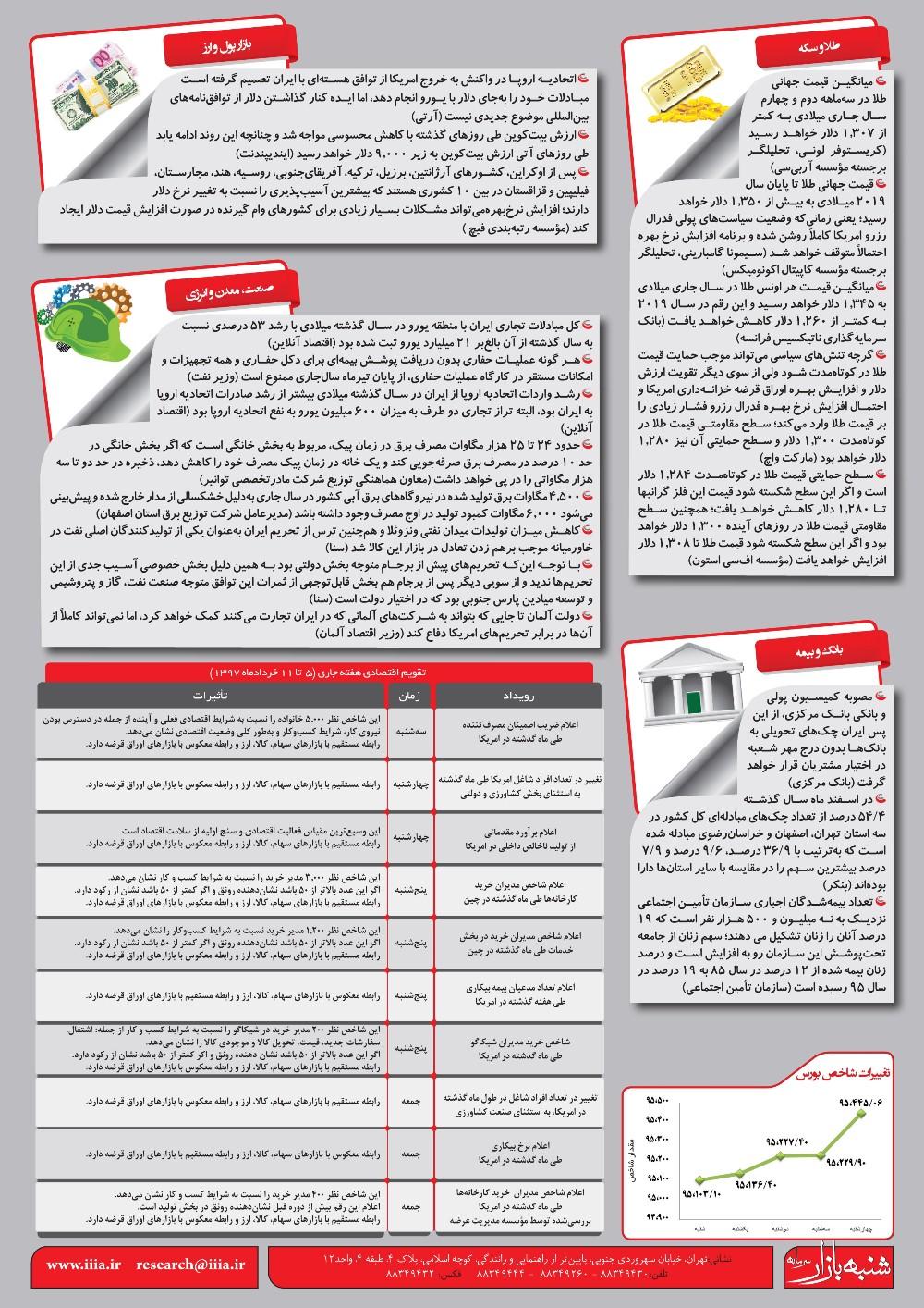 shanbe bazar 238-2